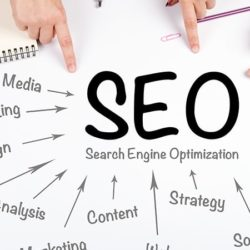 SEO Guidelines For Positive Business Growth